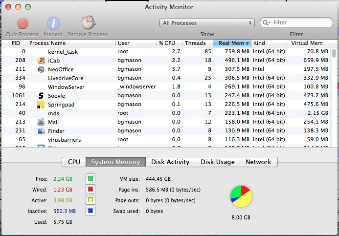 activity monitor system memory